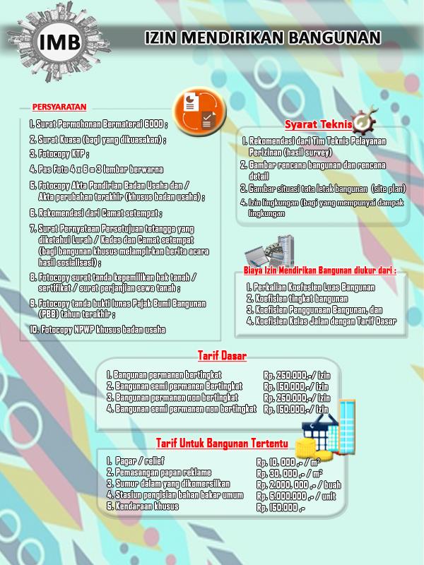 Portal Resmi Kab Bangka